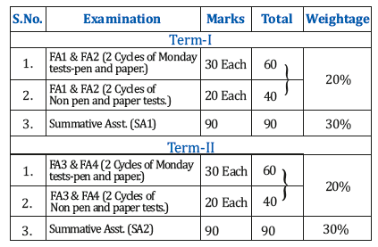 Assessment-Policy2