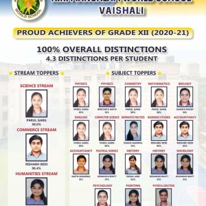 Proud Achievers of Grade XII (2020-21)